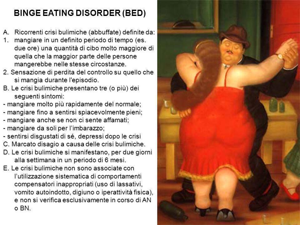 BINGE EATING DISORDER (BED)