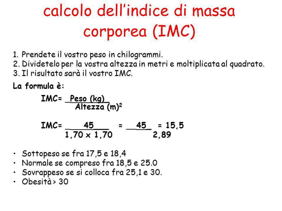 calcolo dell'indice di massa corporea (IMC)