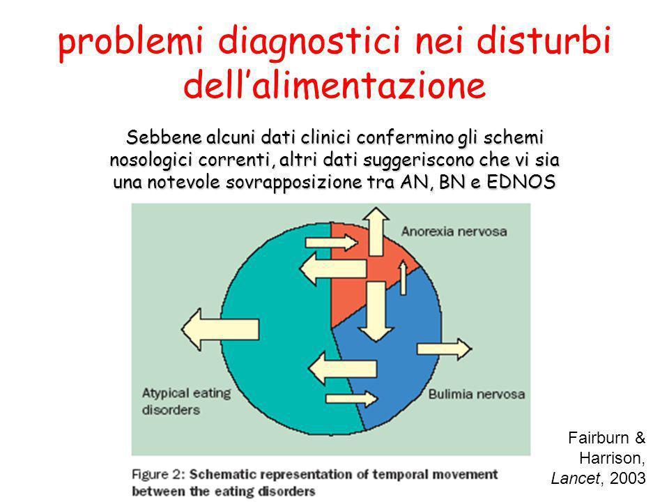 problemi diagnostici nei disturbi dell'alimentazione
