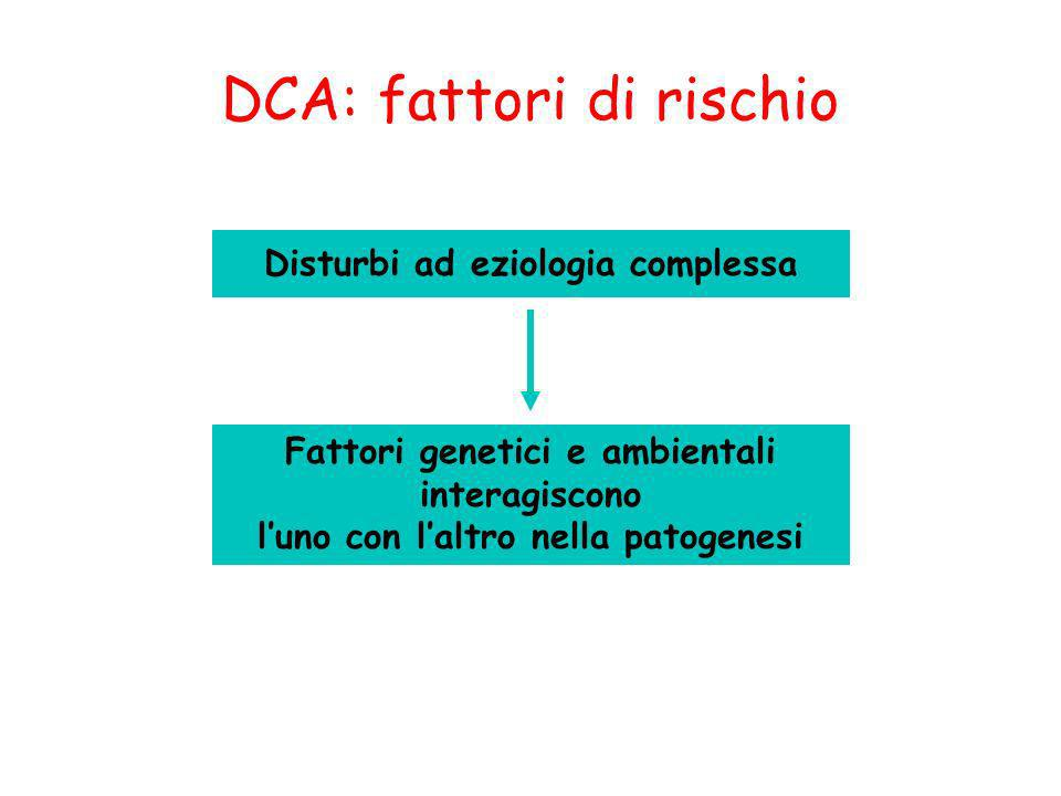 DCA: fattori di rischio
