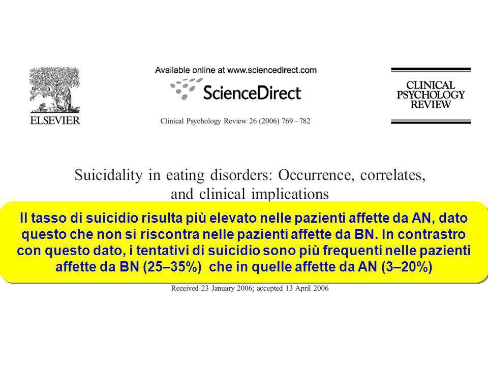 Il tasso di suicidio risulta più elevato nelle pazienti affette da AN, dato questo che non si riscontra nelle pazienti affette da BN. In contrastro con questo dato, i tentativi di suicidio sono più frequenti nelle pazienti affette da BN (25–35%) che in quelle affette da AN (3–20%)