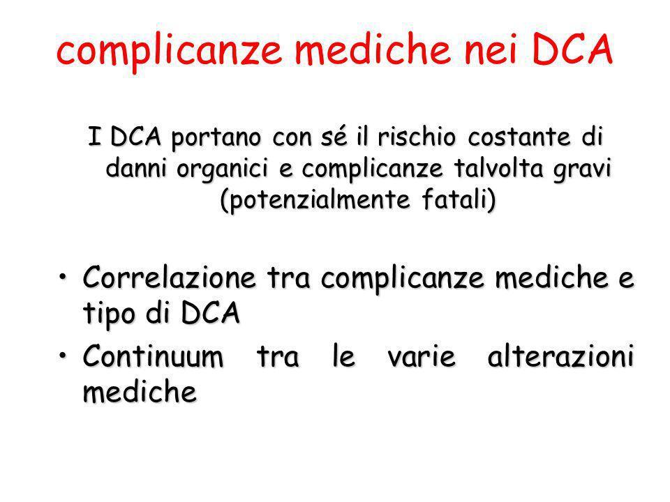 complicanze mediche nei DCA