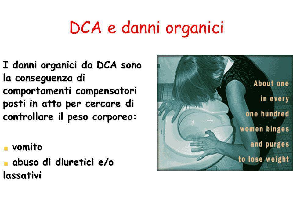 DCA e danni organici