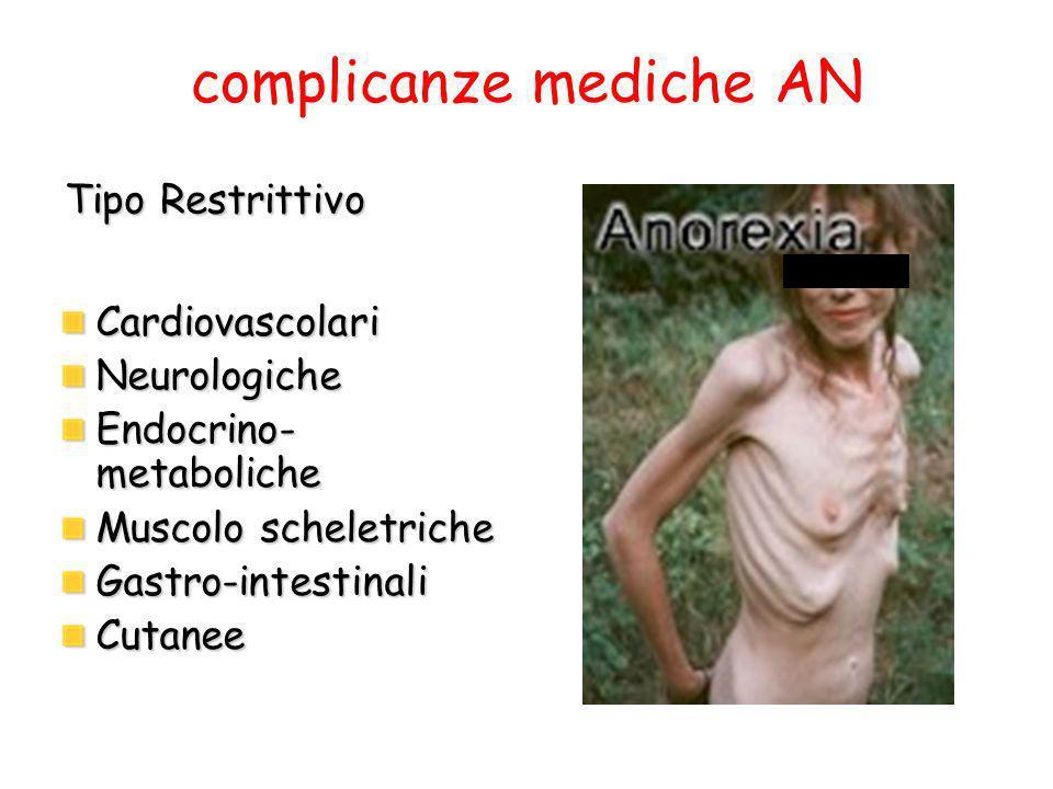 complicanze mediche AN