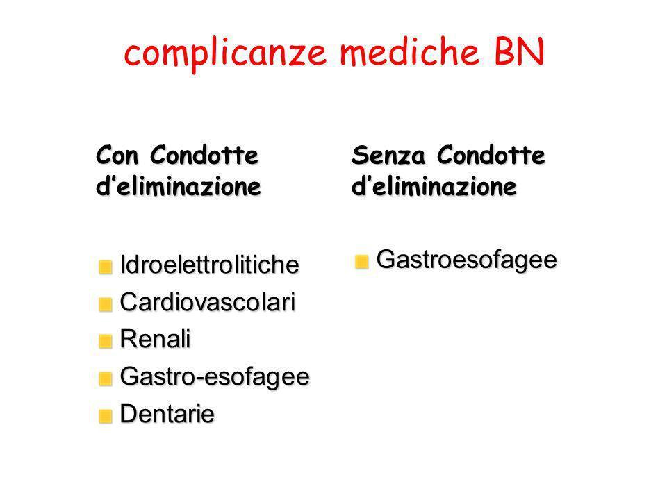 complicanze mediche BN