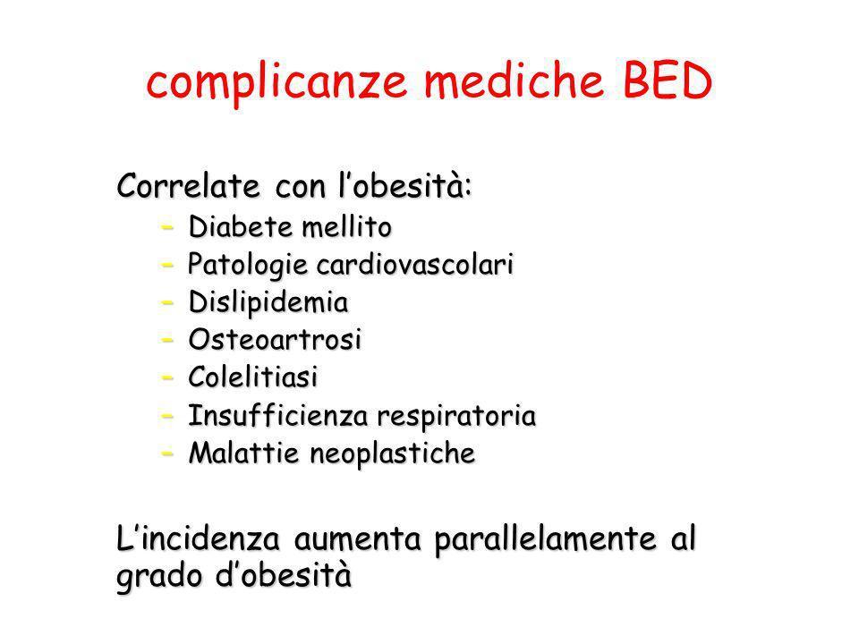 complicanze mediche BED