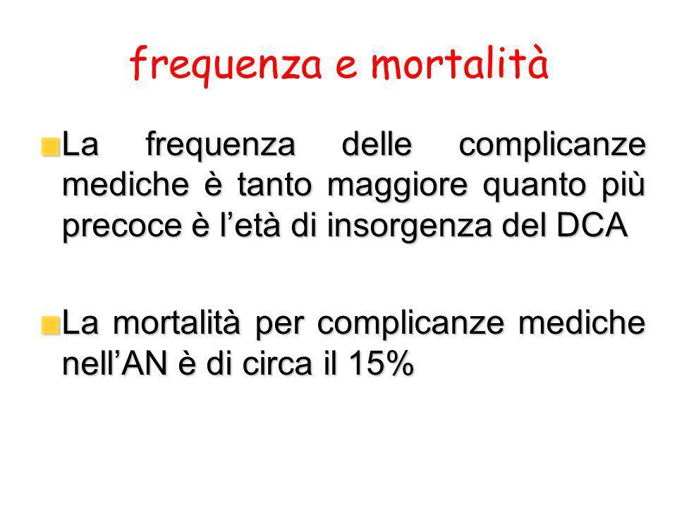 frequenza e mortalità La frequenza delle complicanze mediche è tanto maggiore quanto più precoce è l'età di insorgenza del DCA.