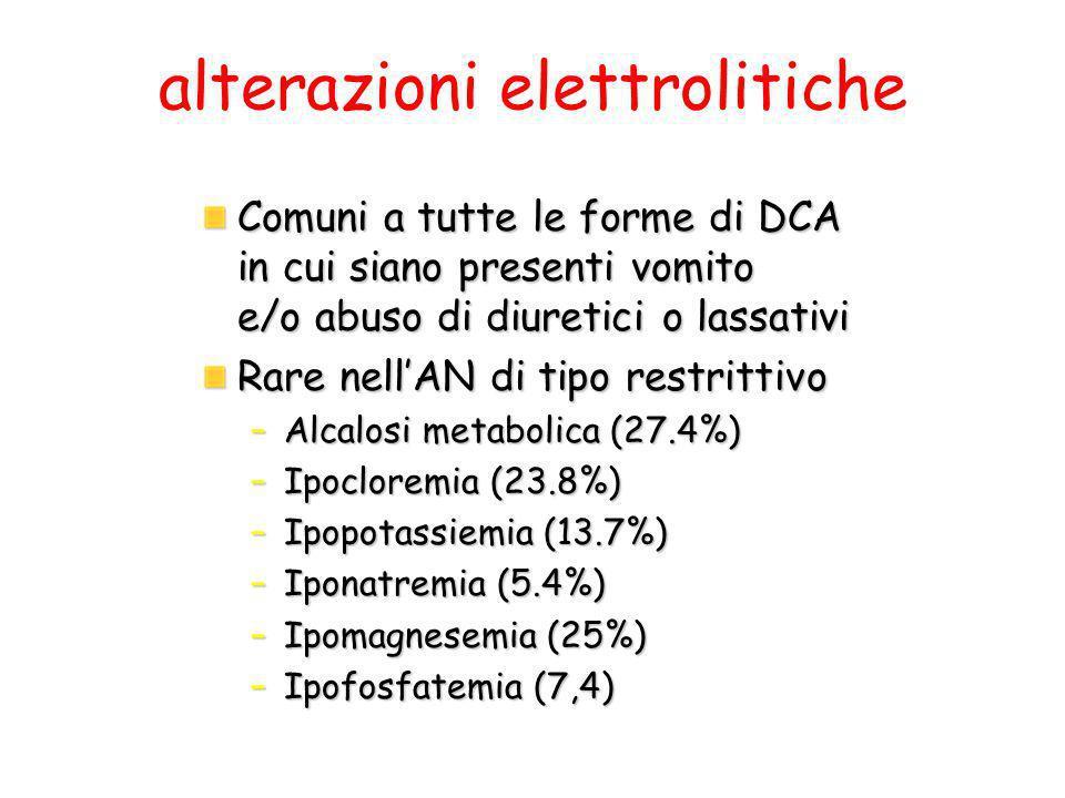 alterazioni elettrolitiche