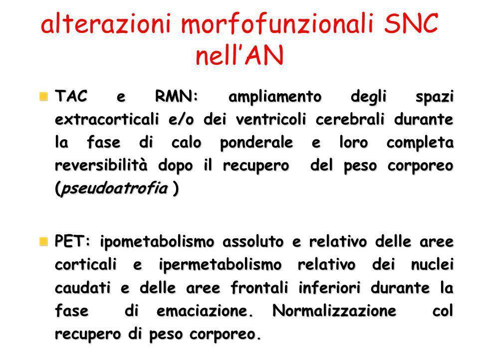 alterazioni morfofunzionali SNC nell'AN