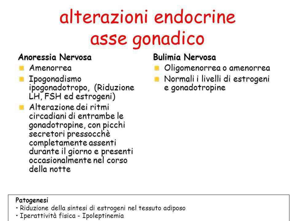 alterazioni endocrine asse gonadico