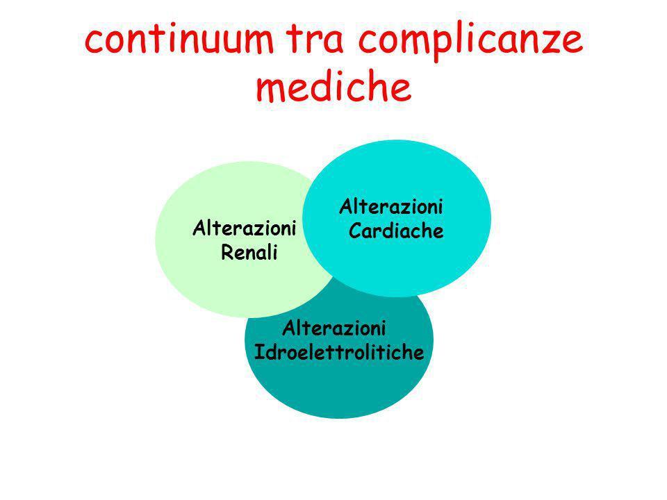 continuum tra complicanze mediche