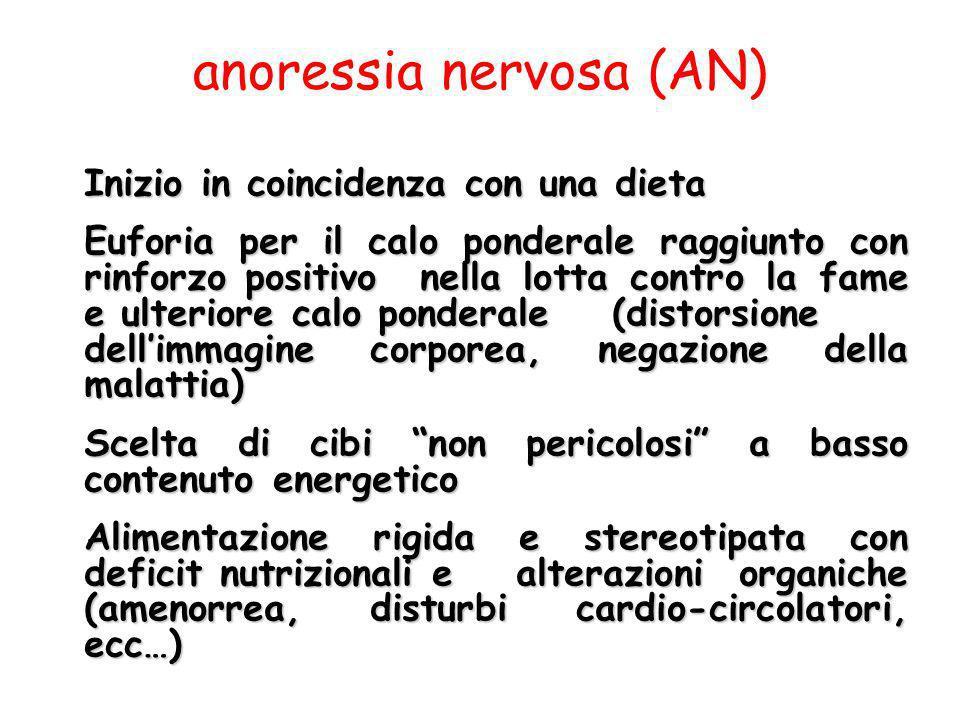 anoressia nervosa (AN)