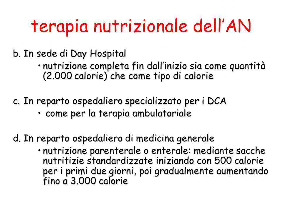 terapia nutrizionale dell'AN