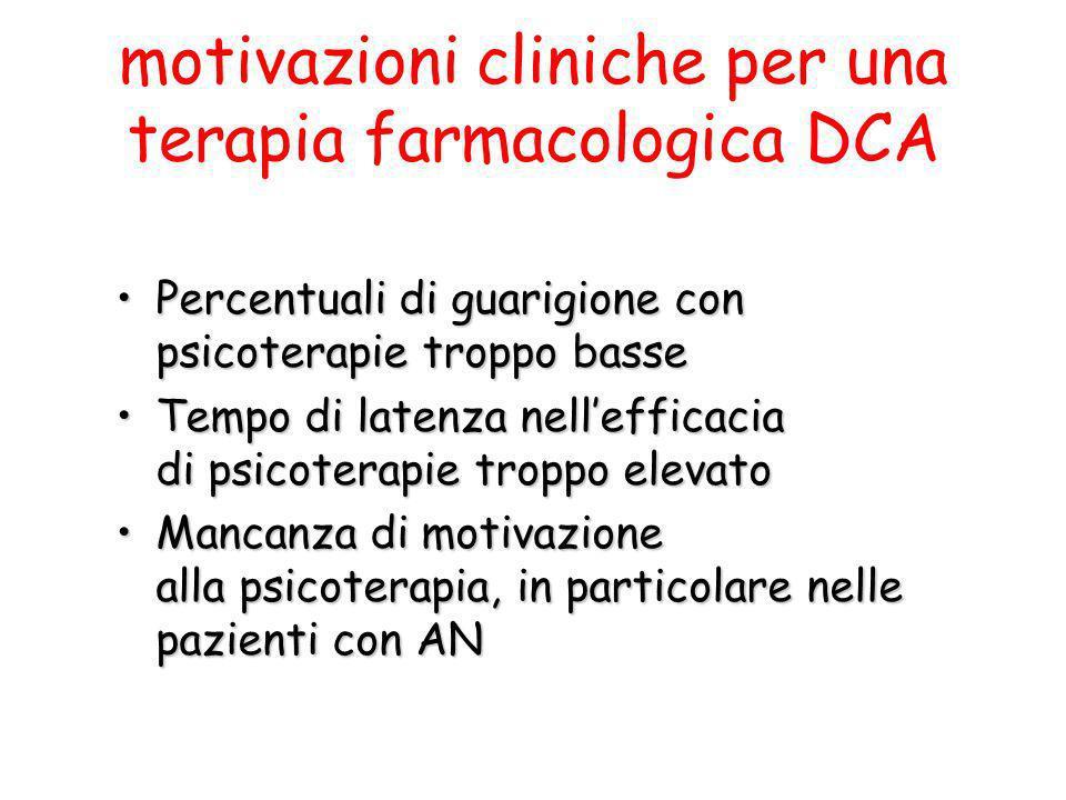 motivazioni cliniche per una terapia farmacologica DCA