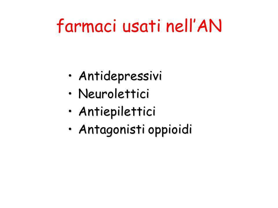farmaci usati nell'AN Antidepressivi Neurolettici Antiepilettici