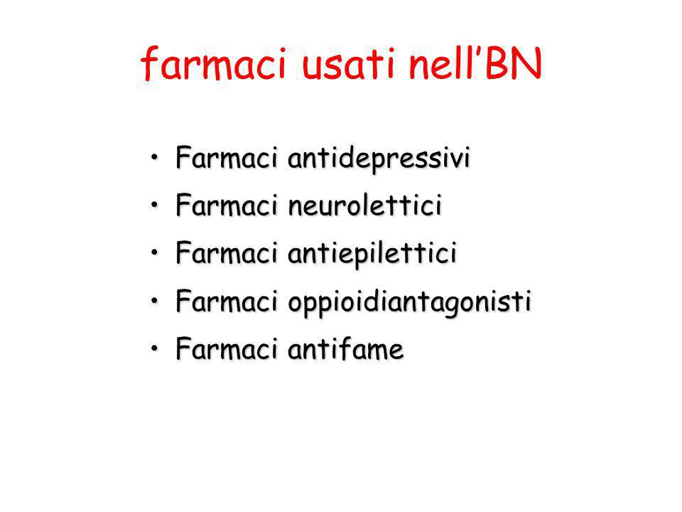 farmaci usati nell'BN Farmaci antidepressivi Farmaci neurolettici
