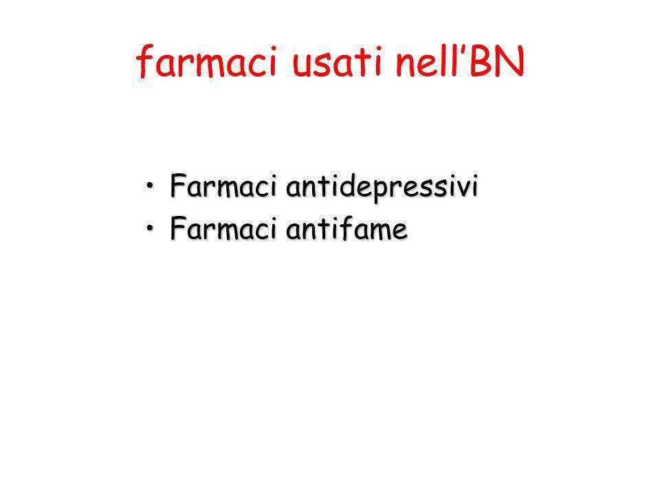 farmaci usati nell'BN Farmaci antidepressivi Farmaci antifame