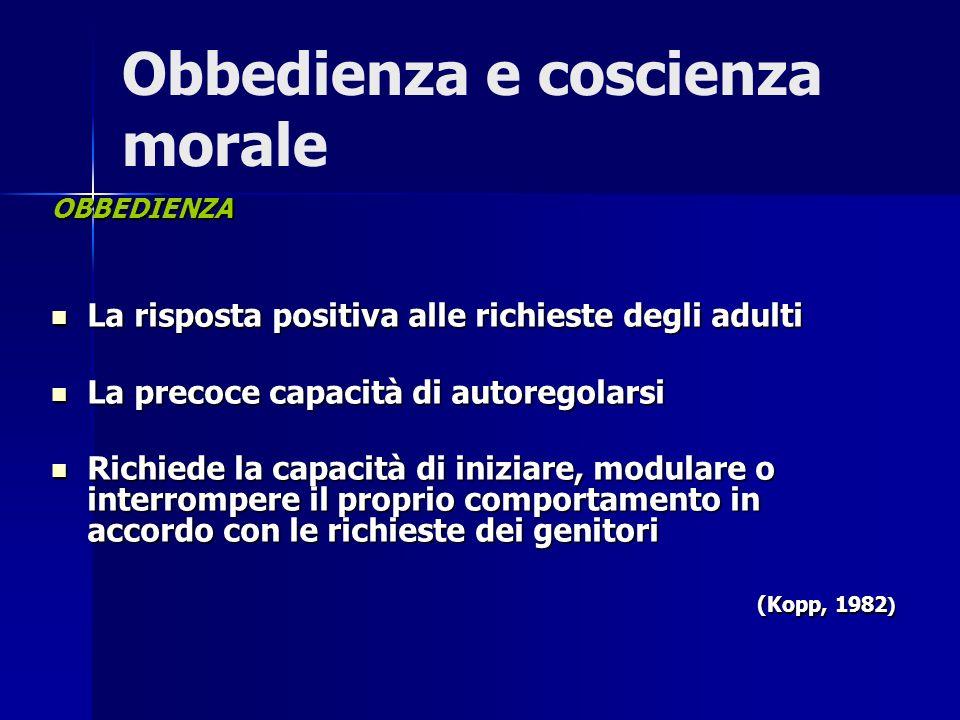Obbedienza e coscienza morale