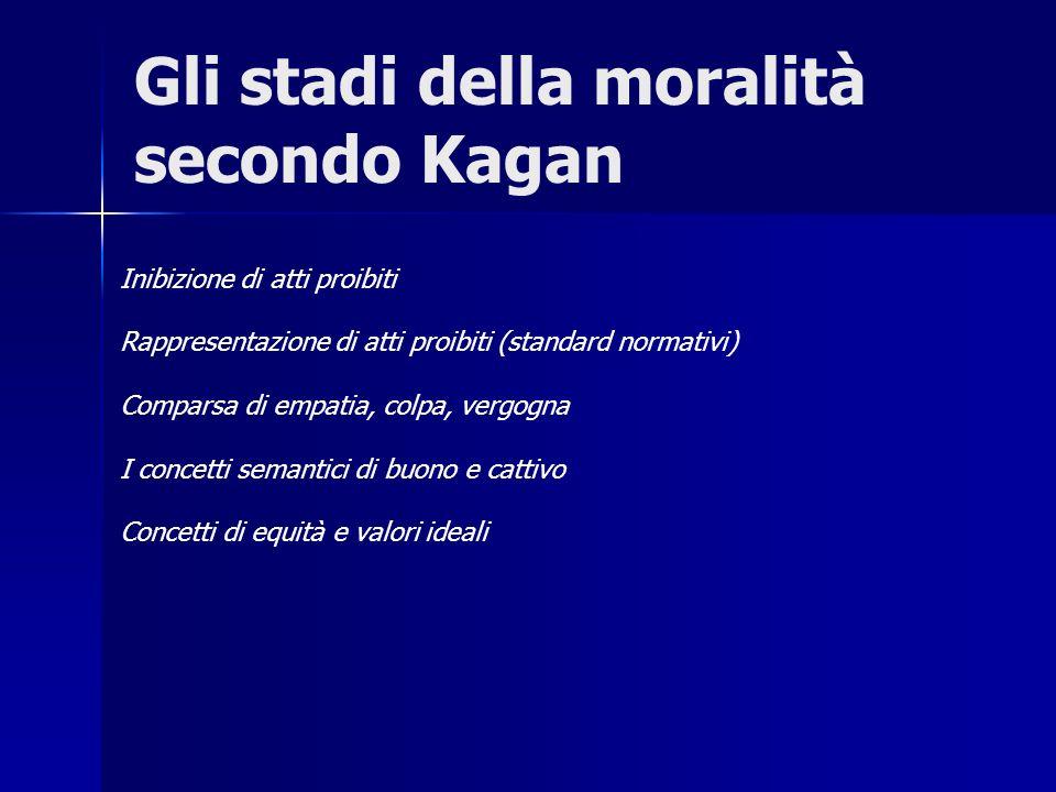 Gli stadi della moralità secondo Kagan
