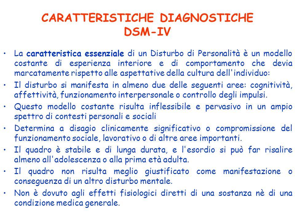 CARATTERISTICHE DIAGNOSTICHE DSM-IV