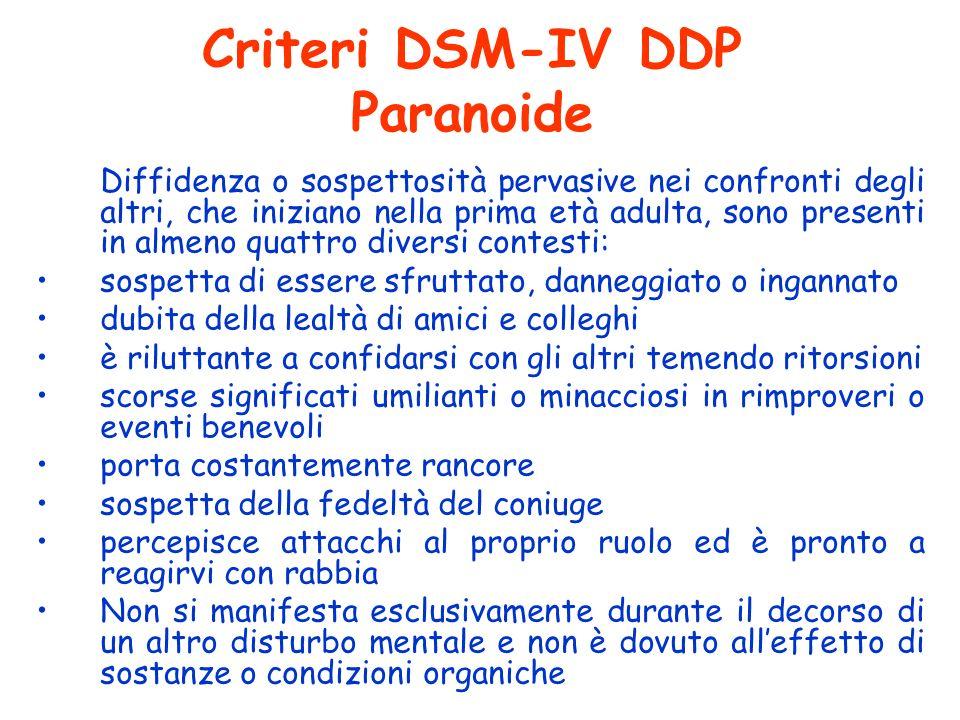 Criteri DSM-IV DDP Paranoide