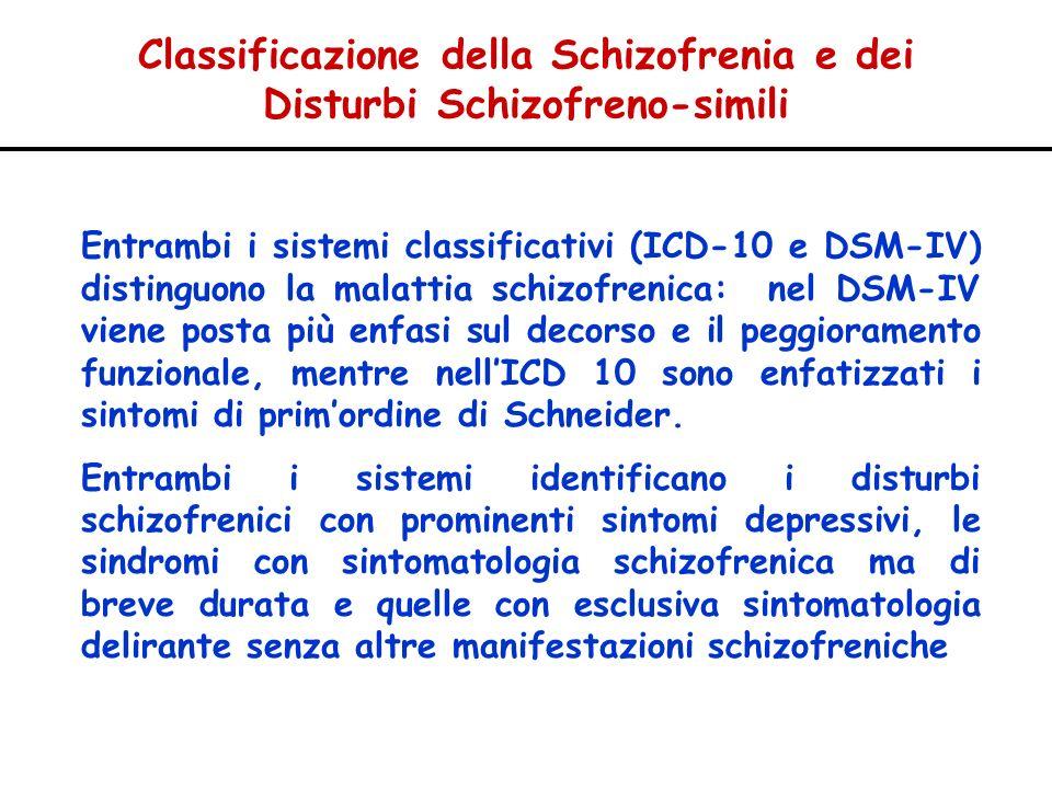 Classificazione della Schizofrenia e dei Disturbi Schizofreno-simili