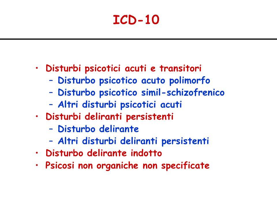 ICD-10 Disturbi psicotici acuti e transitori
