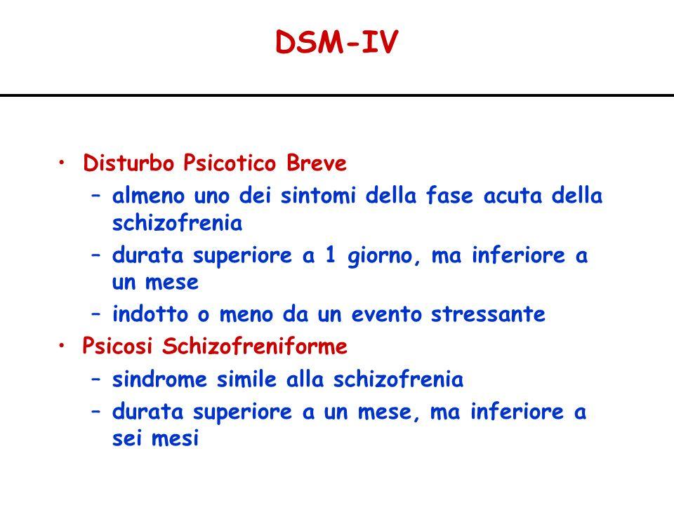 DSM-IV Disturbo Psicotico Breve