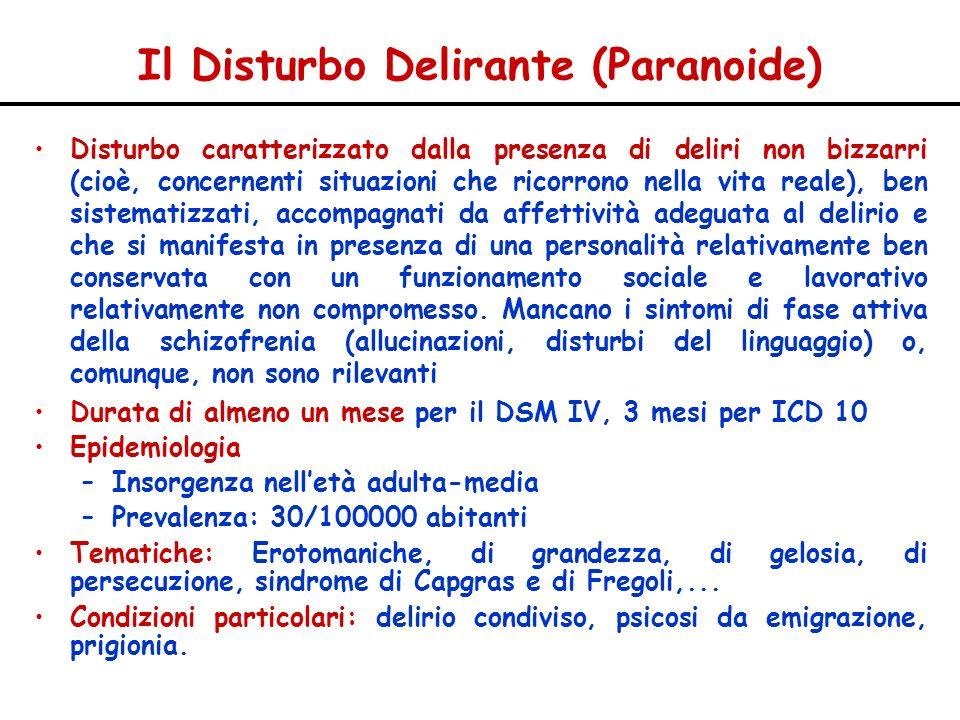 Il Disturbo Delirante (Paranoide)