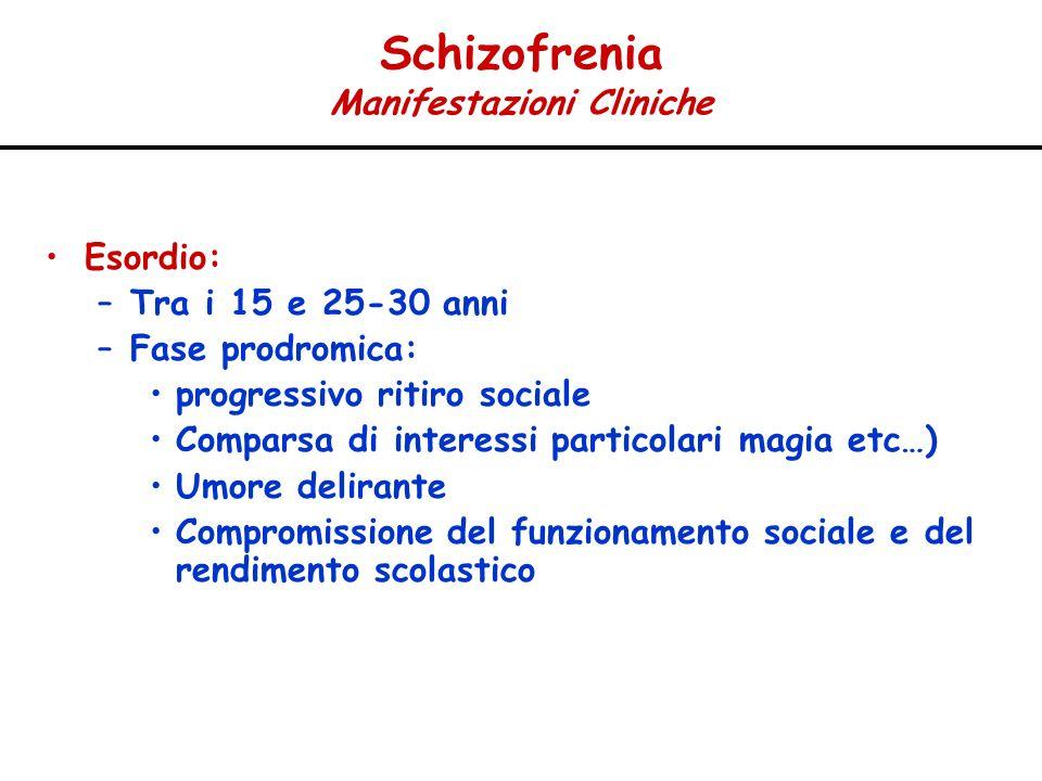 Schizofrenia Manifestazioni Cliniche