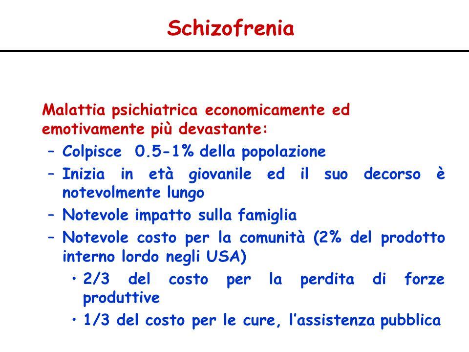 Schizofrenia Malattia psichiatrica economicamente ed emotivamente più devastante: Colpisce 0.5-1% della popolazione.