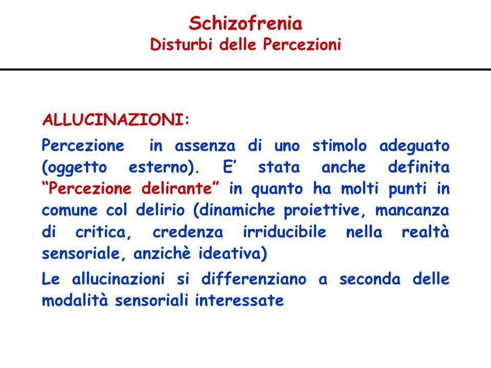 Schizofrenia Disturbi delle Percezioni
