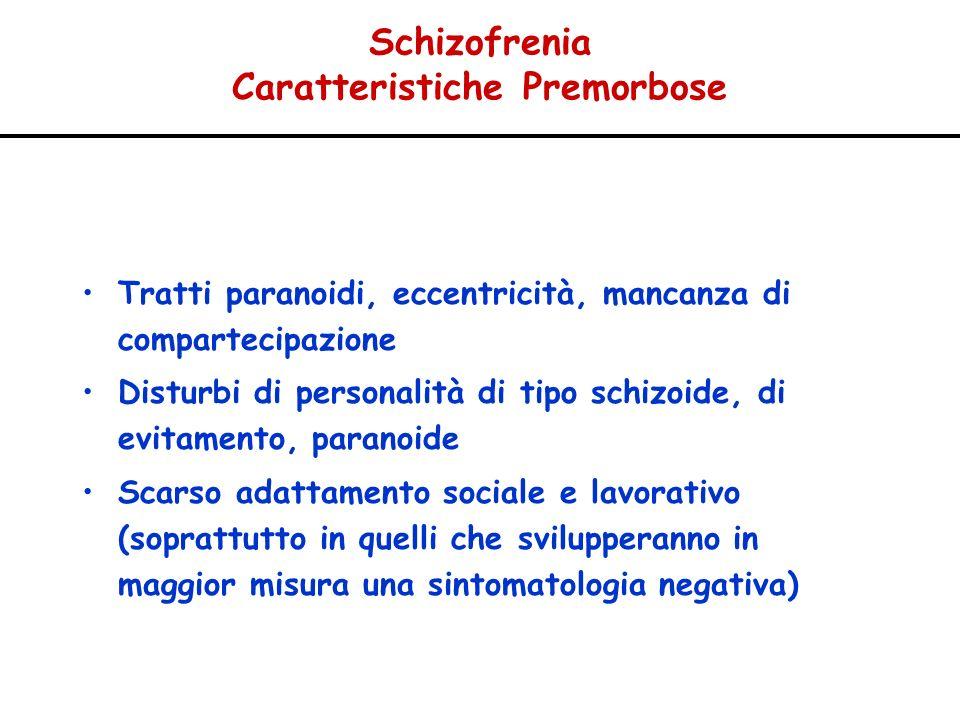 Schizofrenia Caratteristiche Premorbose