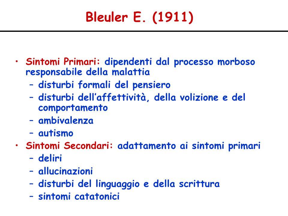 Bleuler E. (1911) Sintomi Primari: dipendenti dal processo morboso responsabile della malattia. disturbi formali del pensiero.