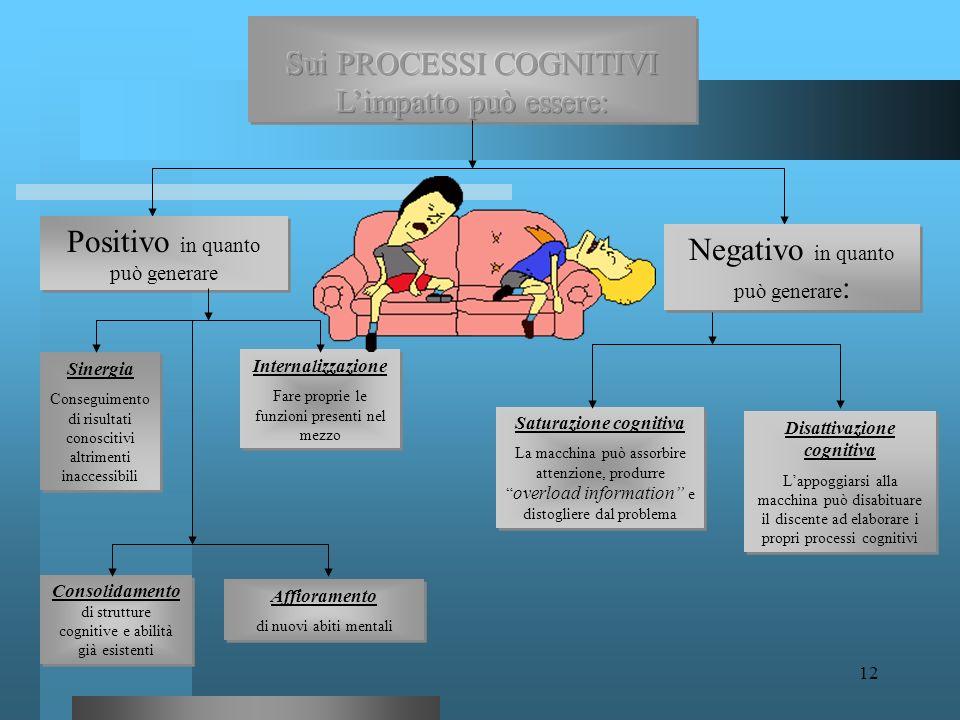 Disattivazione cognitiva