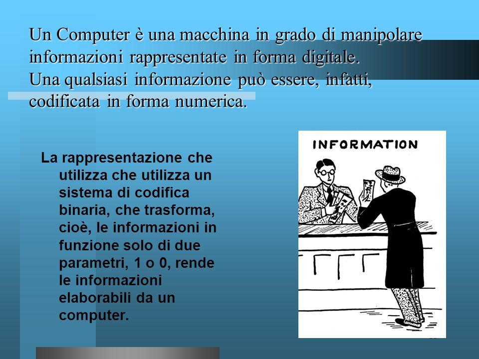 Un Computer è una macchina in grado di manipolare informazioni rappresentate in forma digitale. Una qualsiasi informazione può essere, infatti, codificata in forma numerica.