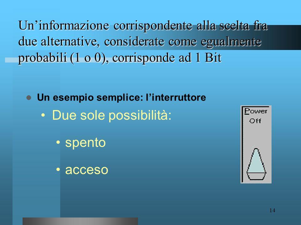 Un'informazione corrispondente alla scelta fra due alternative, considerate come egualmente probabili (1 o 0), corrisponde ad 1 Bit