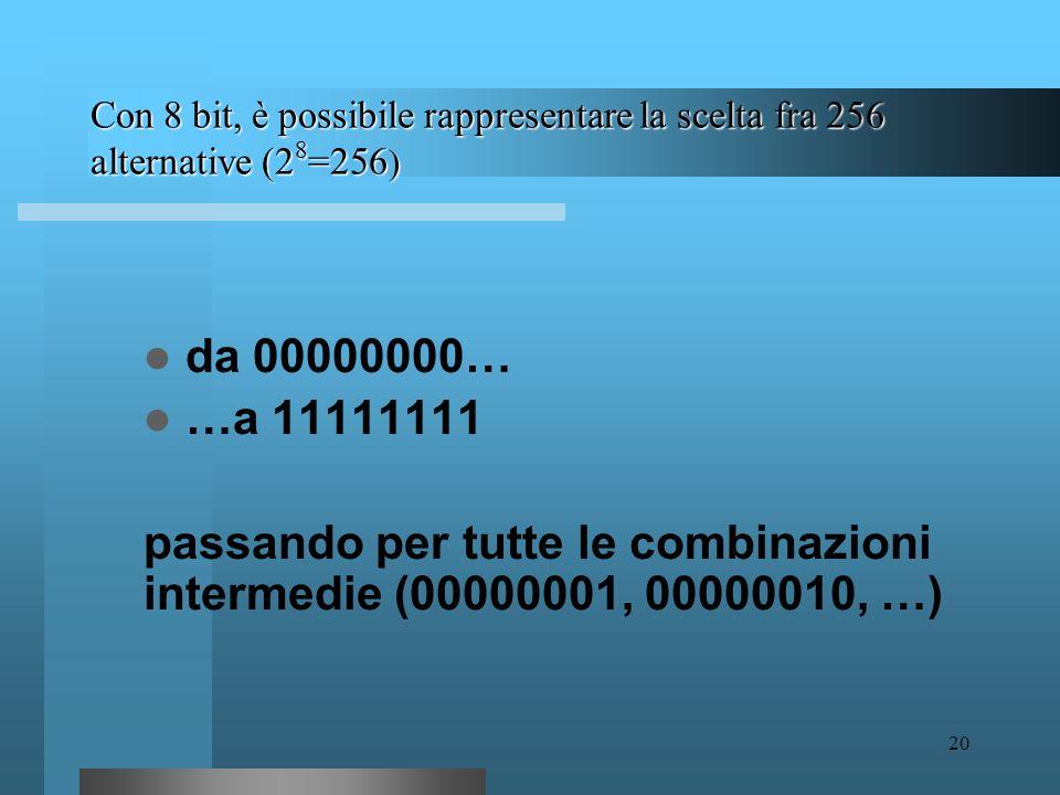 passando per tutte le combinazioni intermedie (00000001, 00000010, …)