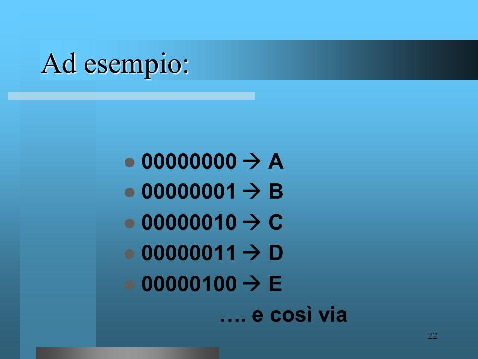 Ad esempio: 00000000  A 00000001  B 00000010  C 00000011  D 00000100  E …. e così via