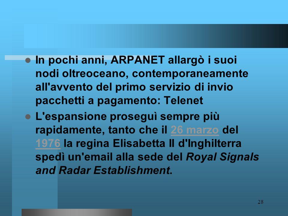 In pochi anni, ARPANET allargò i suoi nodi oltreoceano, contemporaneamente all avvento del primo servizio di invio pacchetti a pagamento: Telenet