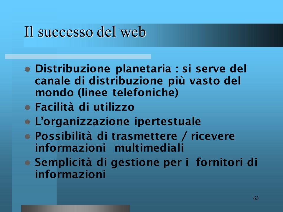 Il successo del web Distribuzione planetaria : si serve del canale di distribuzione più vasto del mondo (linee telefoniche)