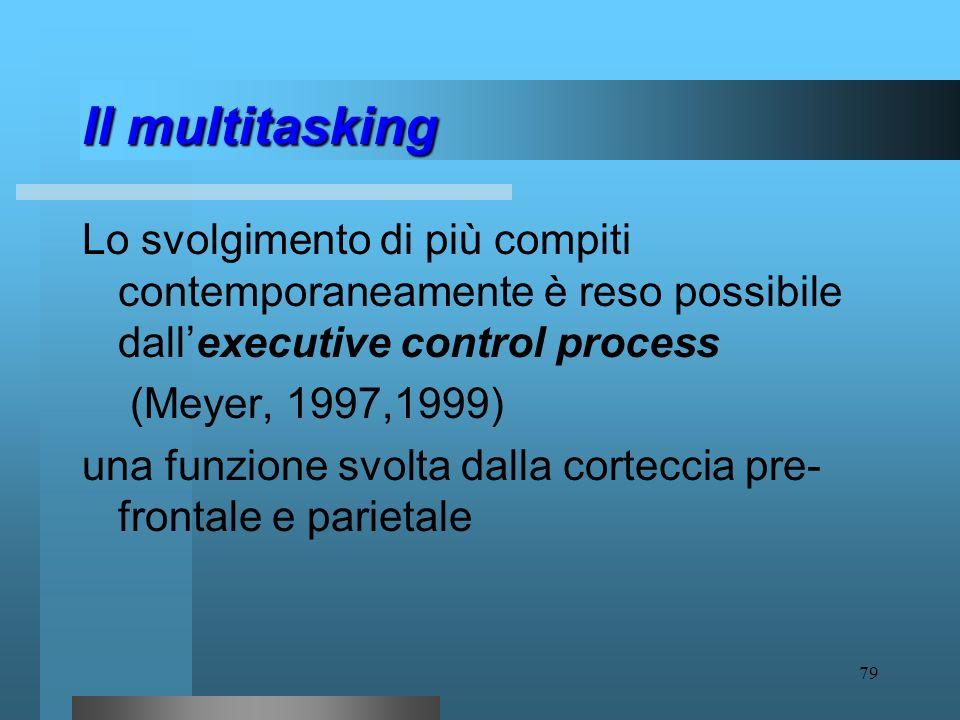 Il multitasking Lo svolgimento di più compiti contemporaneamente è reso possibile dall'executive control process.