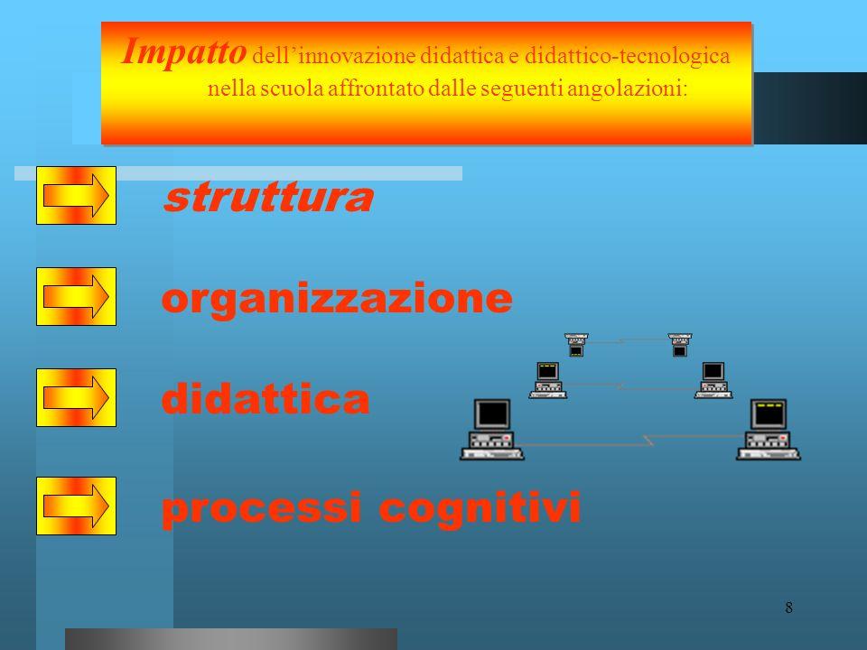 struttura organizzazione didattica processi cognitivi