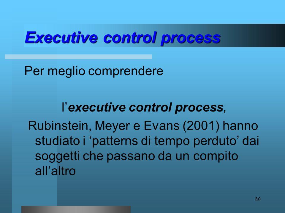 Executive control process