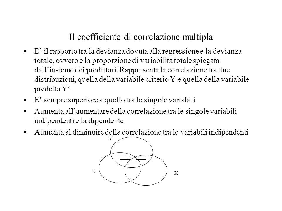 Il coefficiente di correlazione multipla