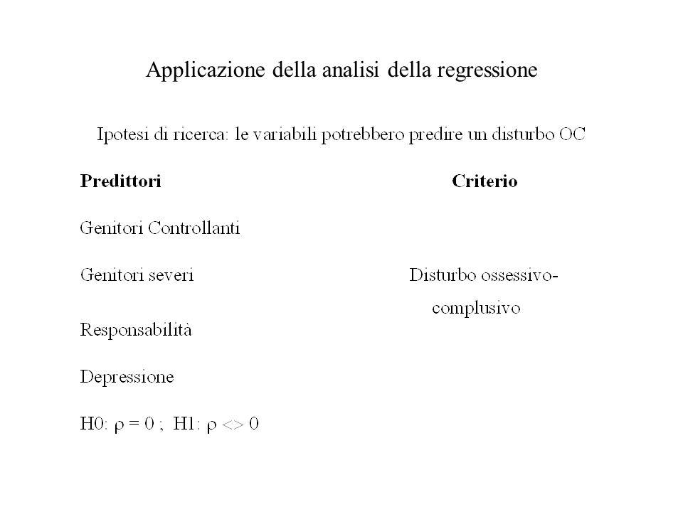 Applicazione della analisi della regressione
