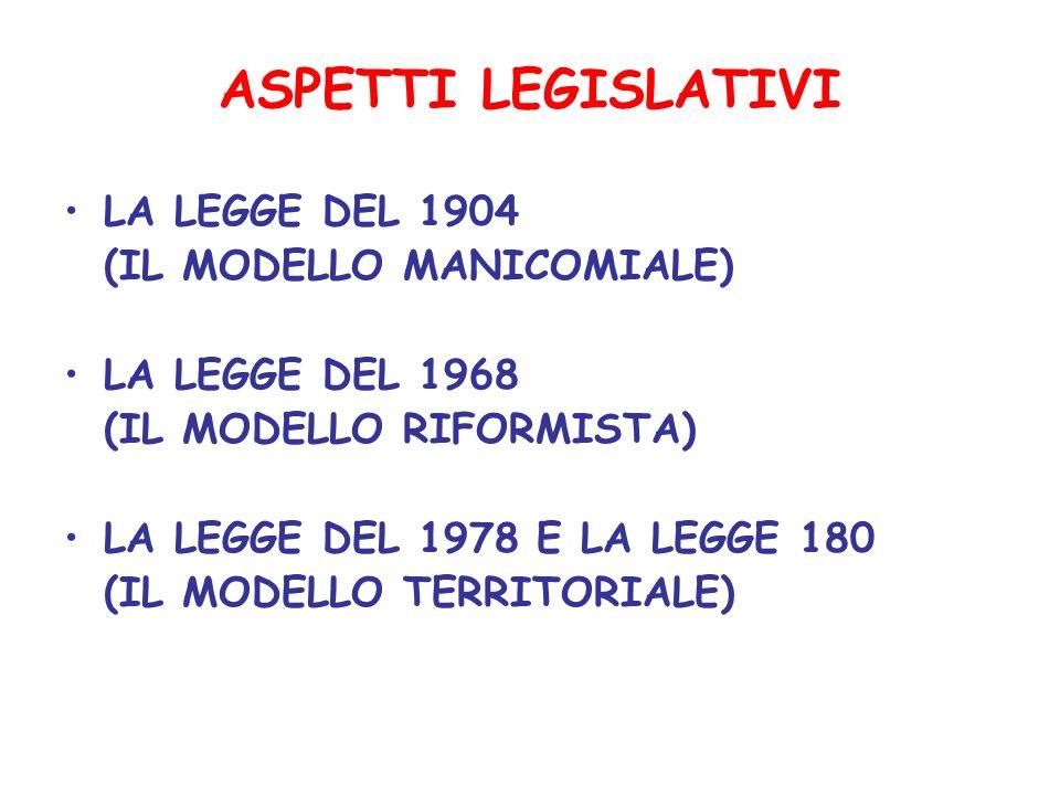 ASPETTI LEGISLATIVI LA LEGGE DEL 1904 (IL MODELLO MANICOMIALE)