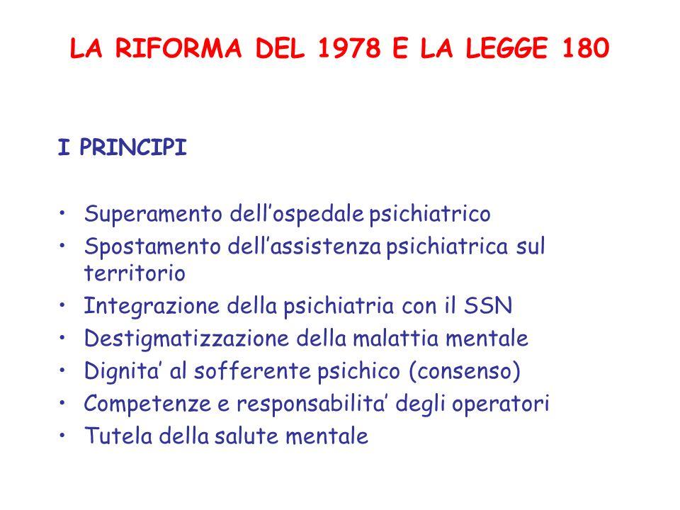 LA RIFORMA DEL 1978 E LA LEGGE 180