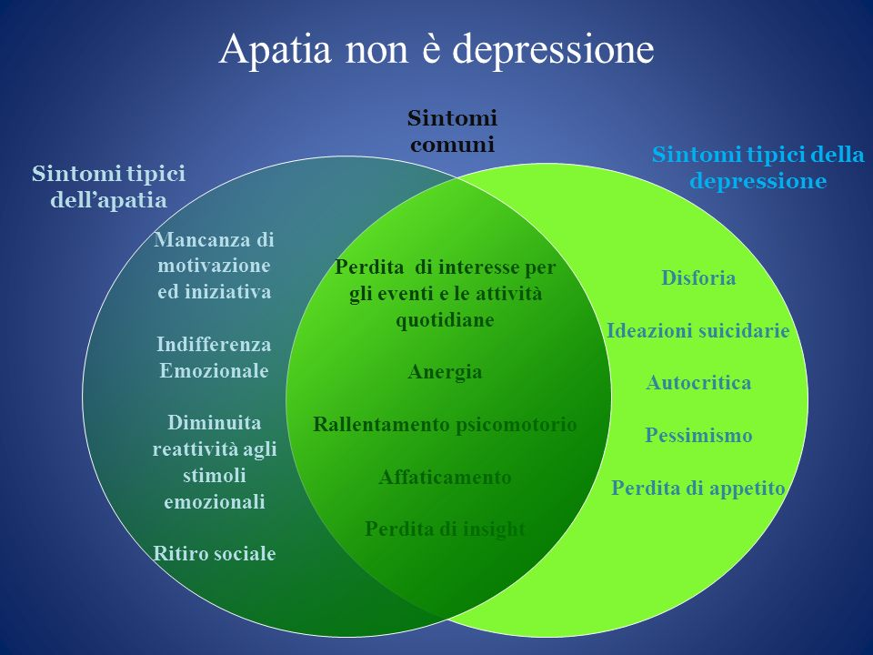 Apatia non è depressione