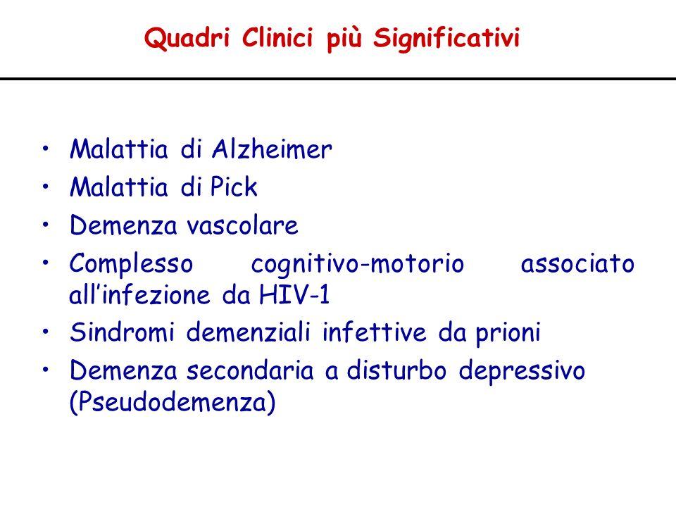 Quadri Clinici più Significativi